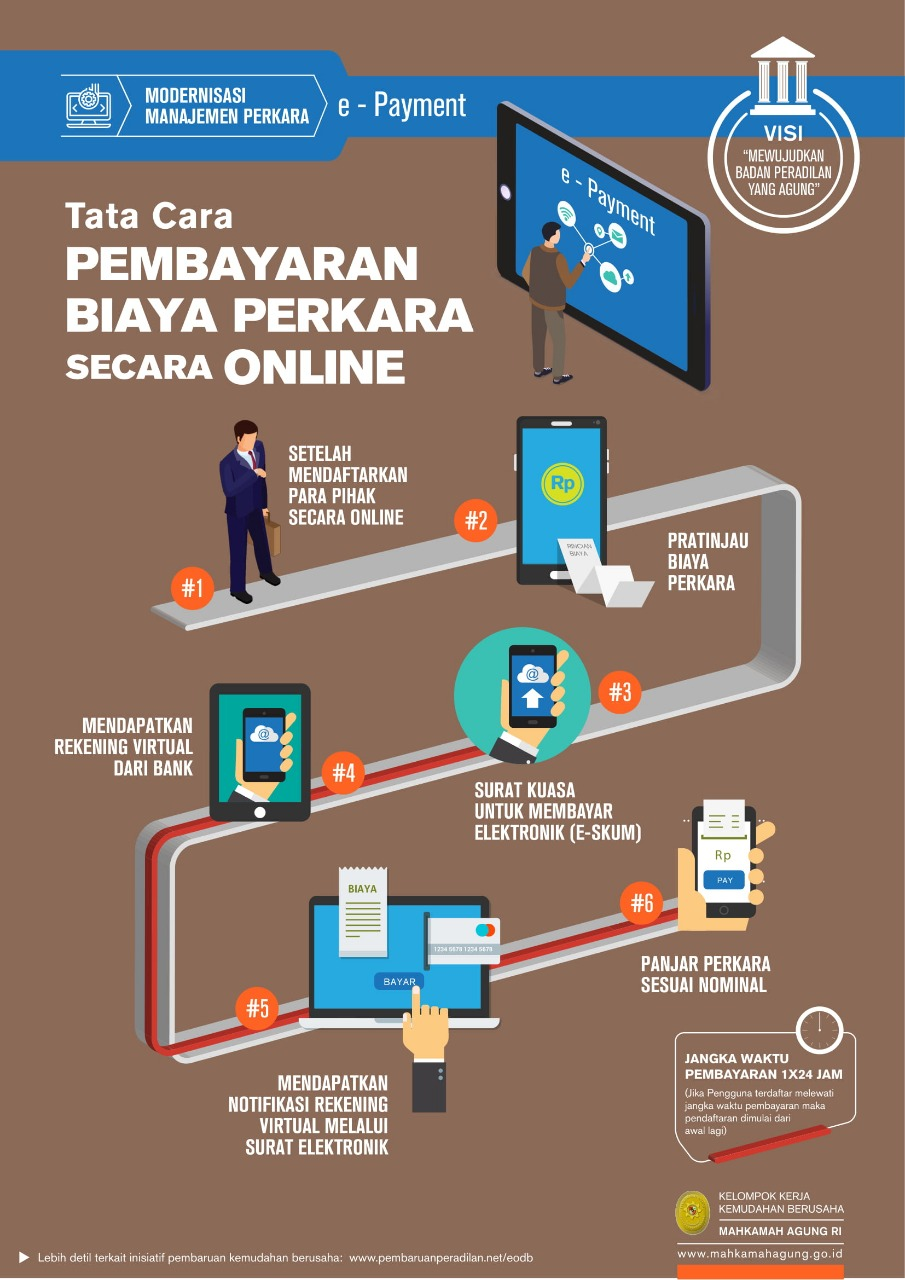 Kontak Ptun Bandar Lampung